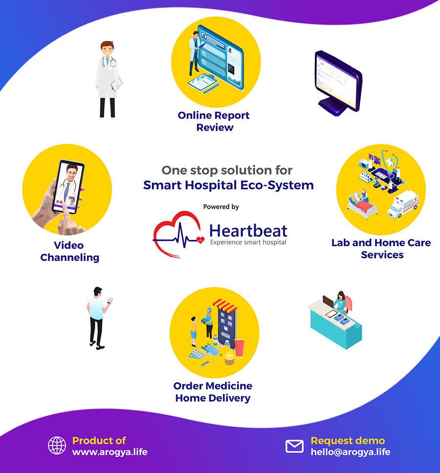 """Heartbeat – The """"need of the hour"""""""